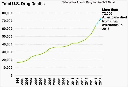Image Source: National Institute on Drug and Alcohol Abuse
